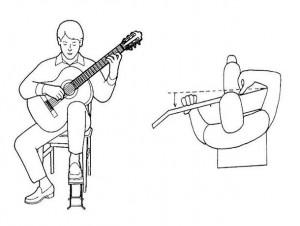Một số lưu ý khi bắt đầu chơi Guitar